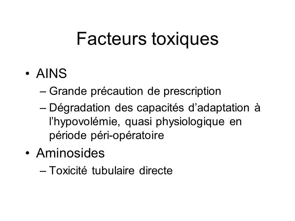 Facteurs toxiques AINS Aminosides Grande précaution de prescription