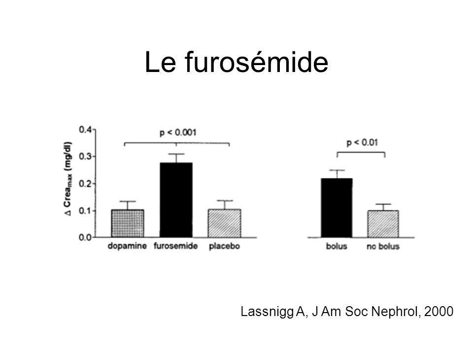 Le furosémide Lassnigg A, J Am Soc Nephrol, 2000