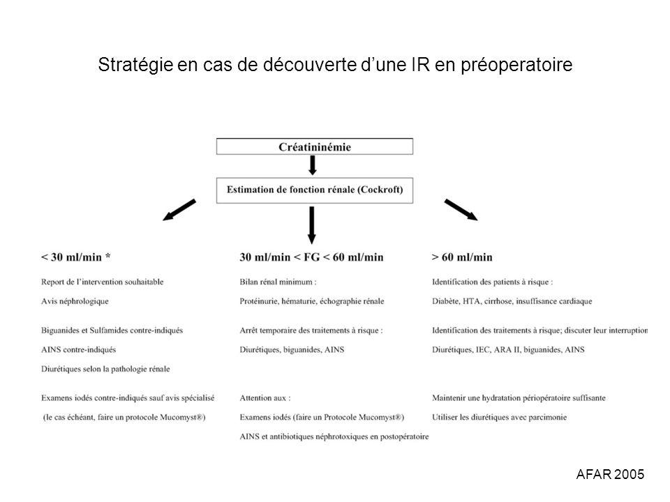 Stratégie en cas de découverte d'une IR en préoperatoire