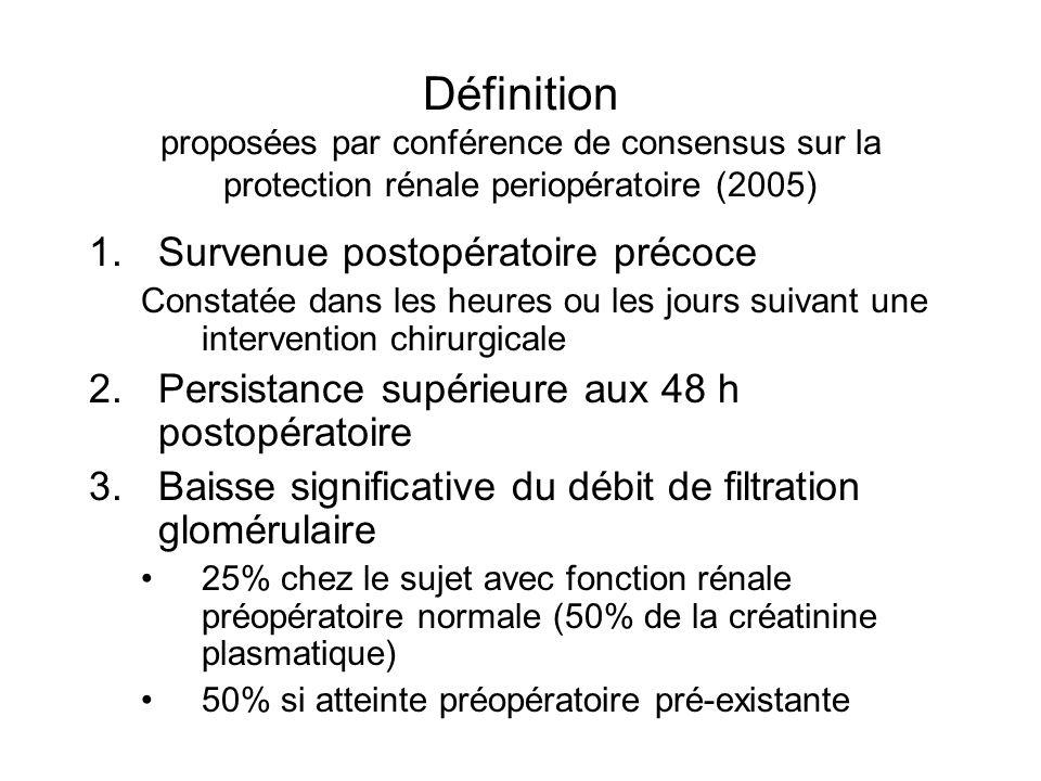 Définition proposées par conférence de consensus sur la protection rénale periopératoire (2005)
