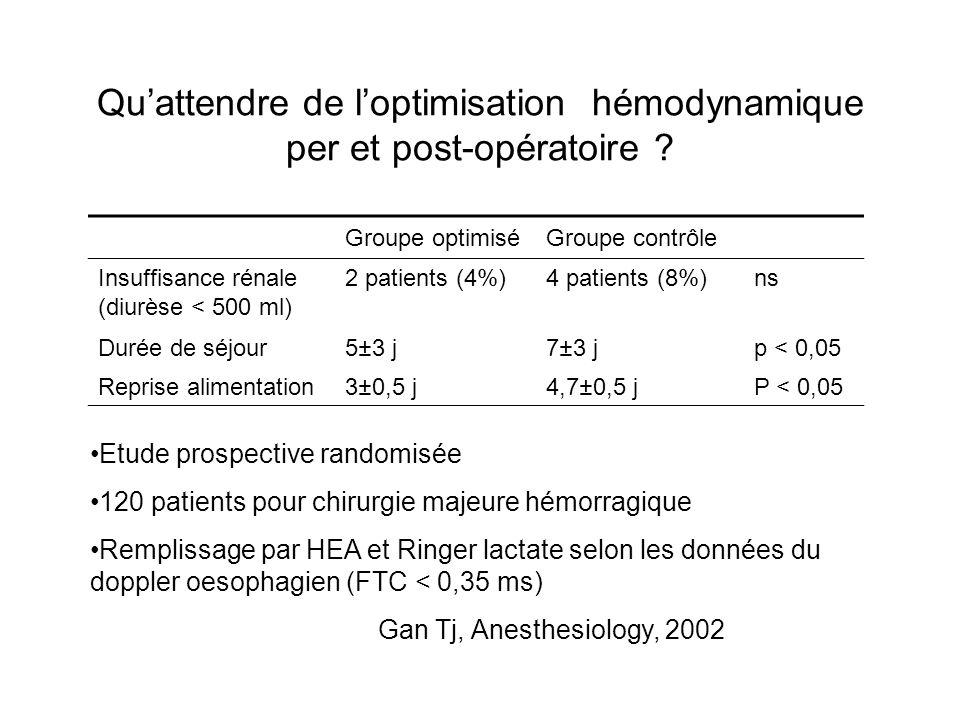 Qu'attendre de l'optimisation hémodynamique per et post-opératoire