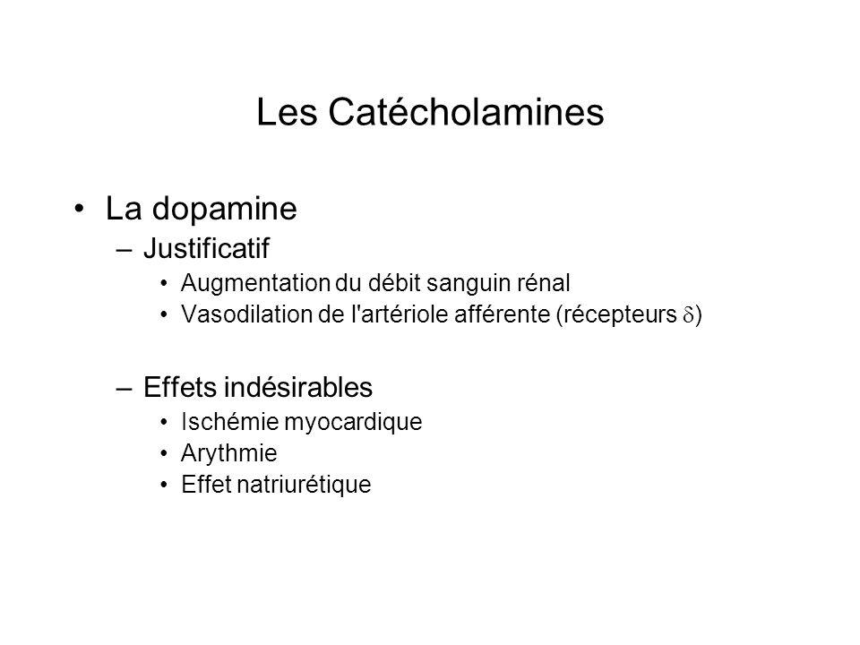Les Catécholamines La dopamine Justificatif Effets indésirables