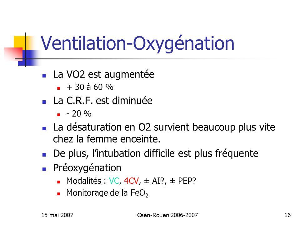 Ventilation-Oxygénation
