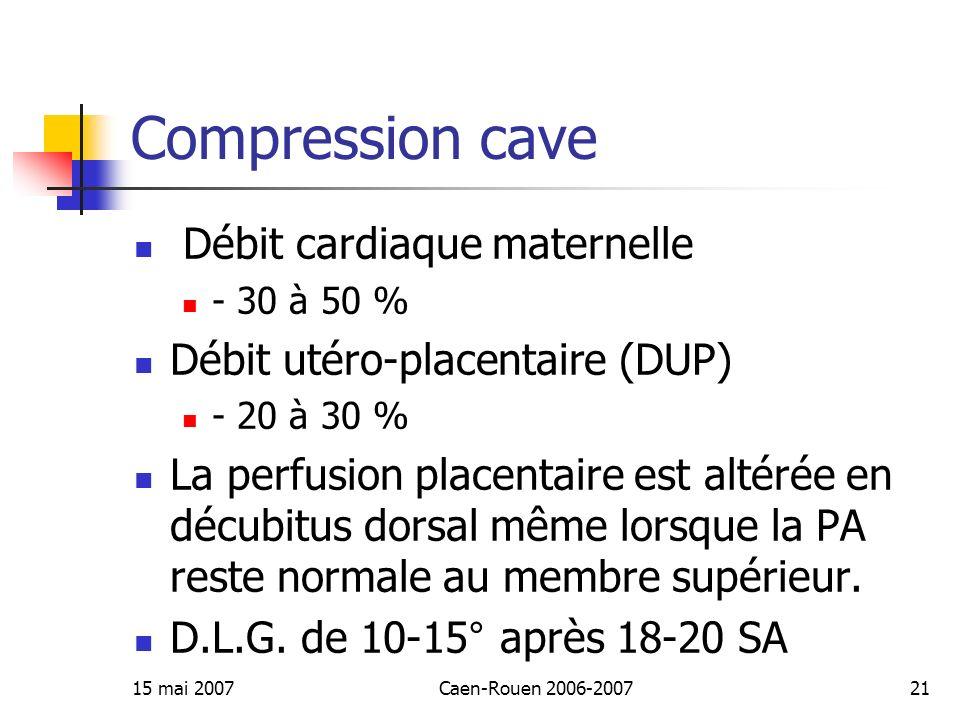 Compression cave Débit cardiaque maternelle