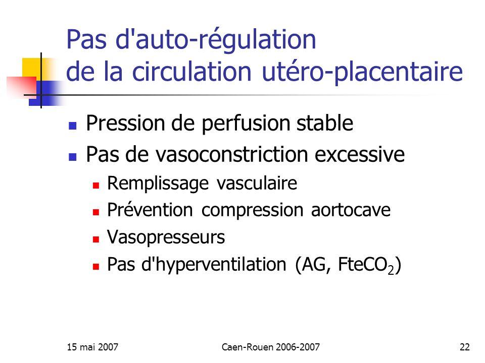 Pas d auto-régulation de la circulation utéro-placentaire