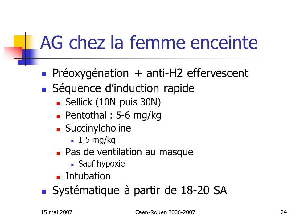 AG chez la femme enceinte
