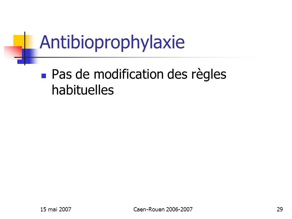 Antibioprophylaxie Pas de modification des règles habituelles