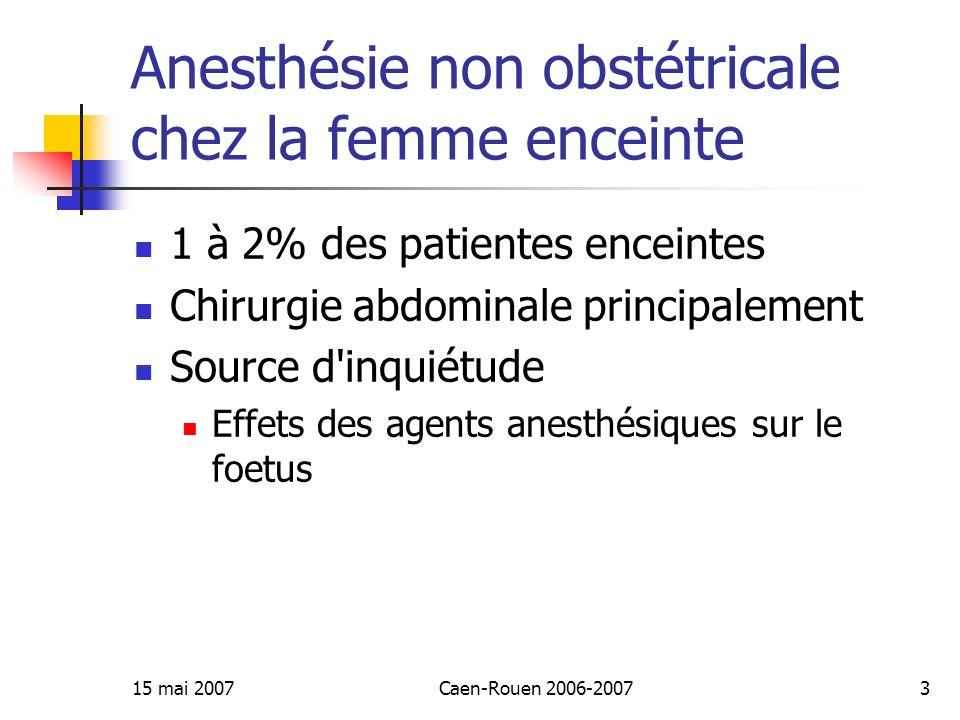Anesthésie non obstétricale chez la femme enceinte
