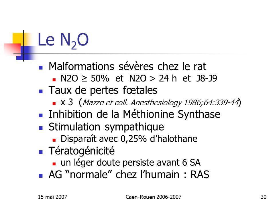 Le N2O Malformations sévères chez le rat Taux de pertes fœtales