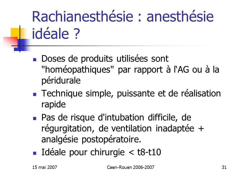 Rachianesthésie : anesthésie idéale
