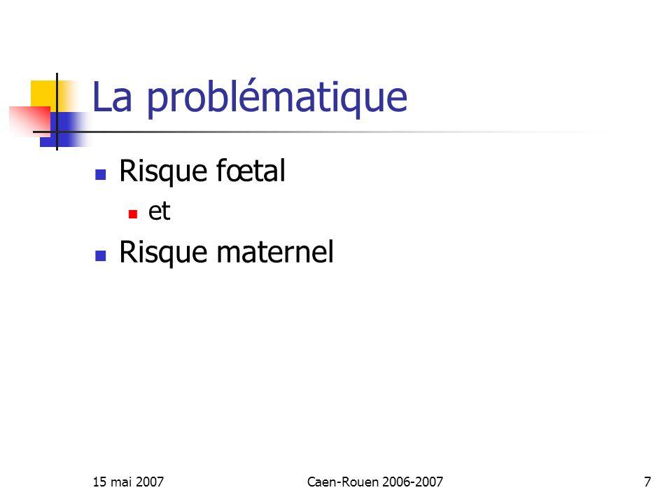 La problématique Risque fœtal Risque maternel et 15 mai 2007