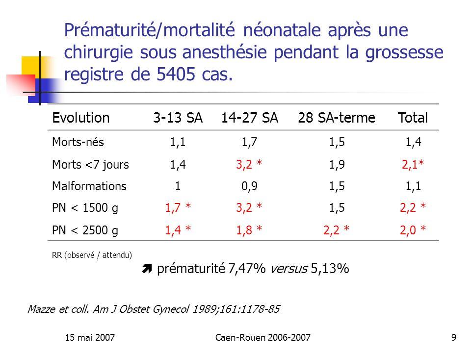  prématurité 7,47% versus 5,13%