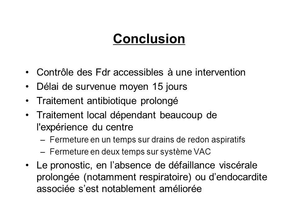 Conclusion Contrôle des Fdr accessibles à une intervention