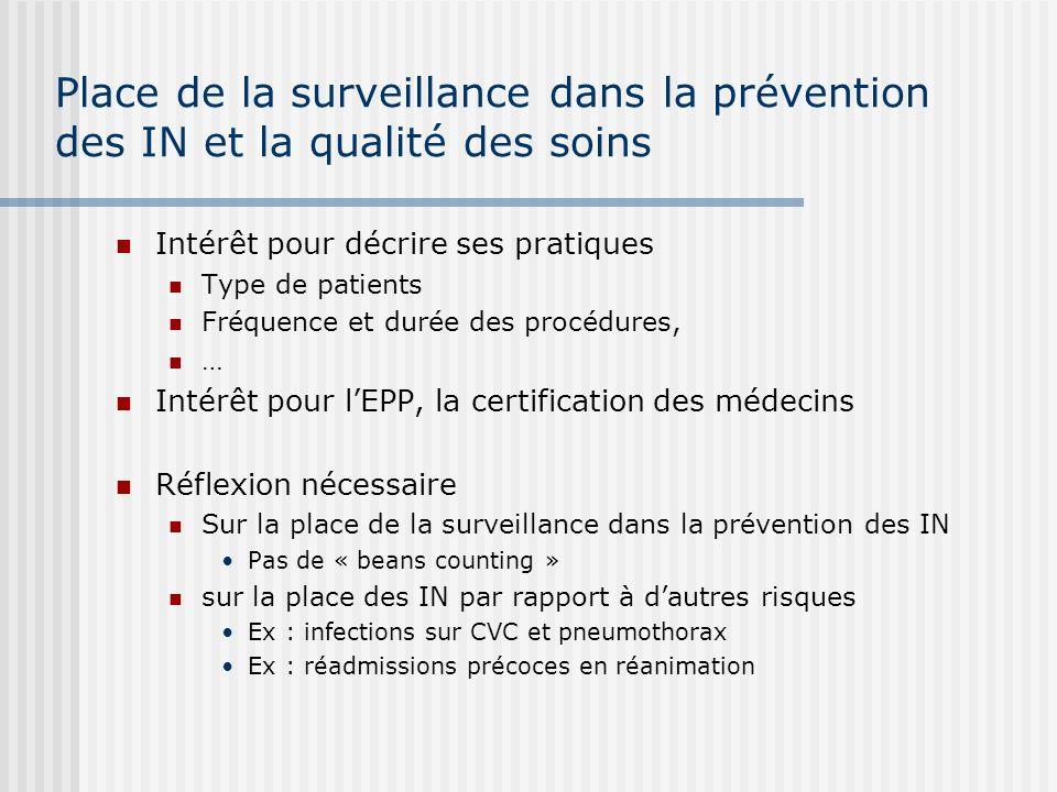 Place de la surveillance dans la prévention des IN et la qualité des soins