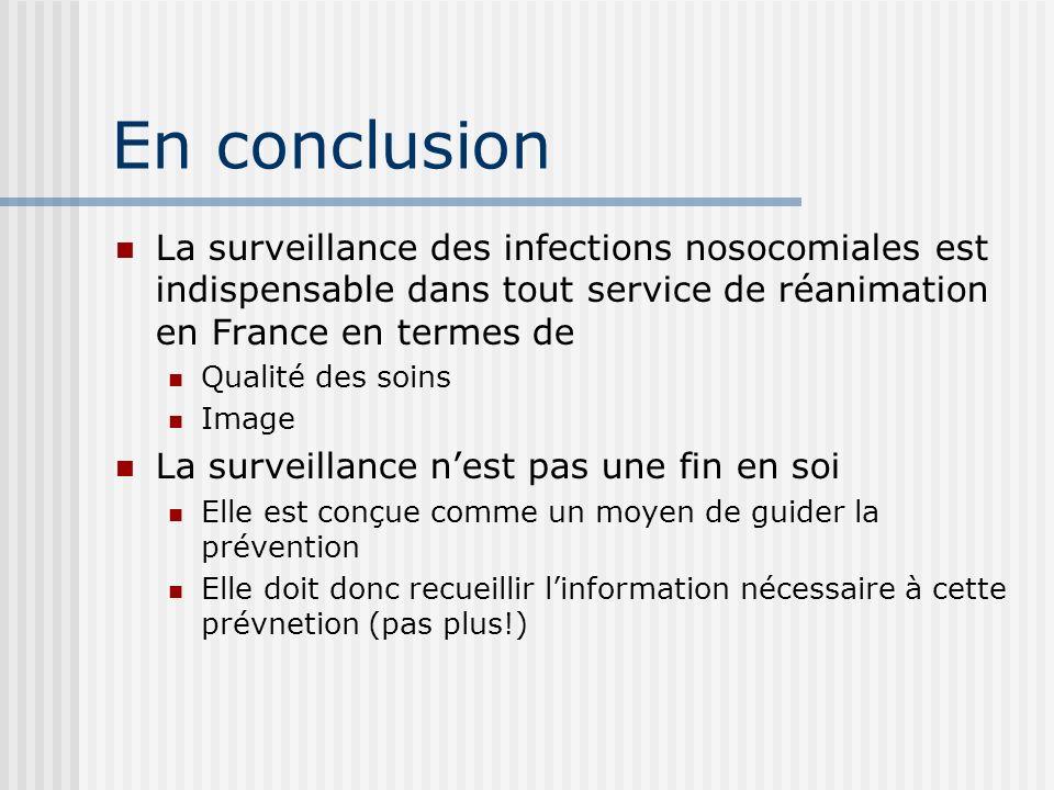 En conclusion La surveillance des infections nosocomiales est indispensable dans tout service de réanimation en France en termes de.