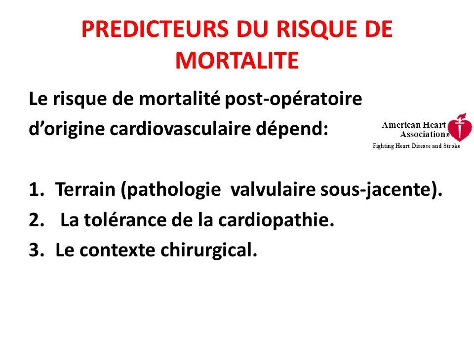 PREDICTEURS DU RISQUE DE MORTALITE