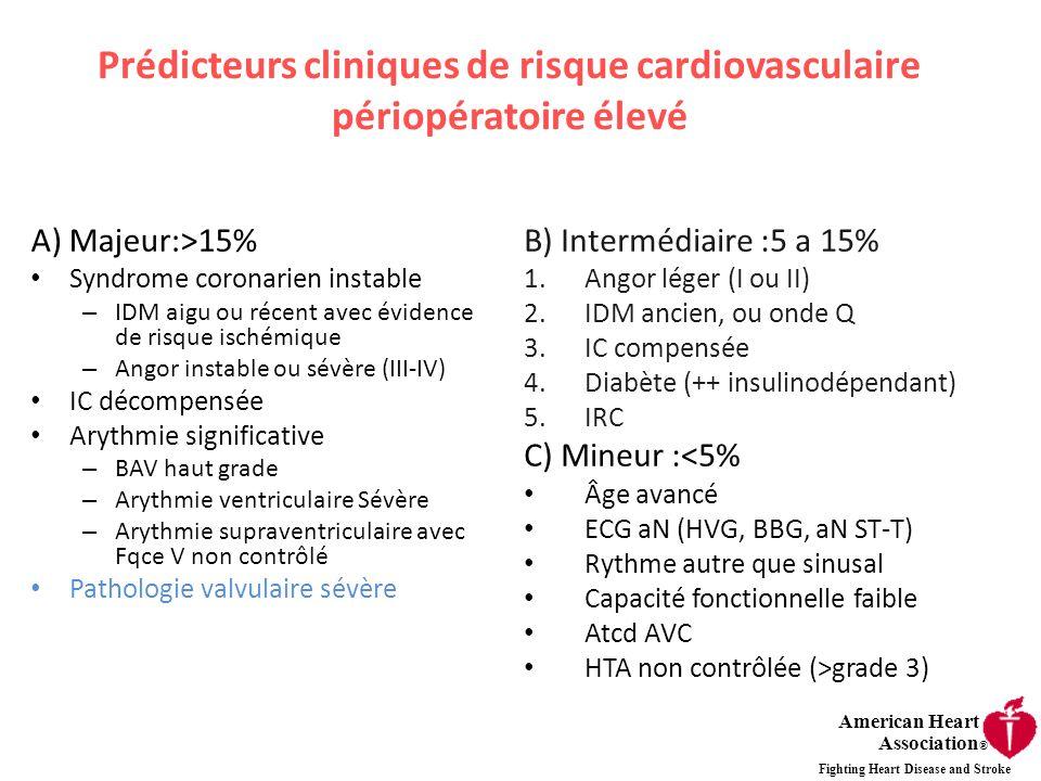 Prédicteurs cliniques de risque cardiovasculaire périopératoire élevé