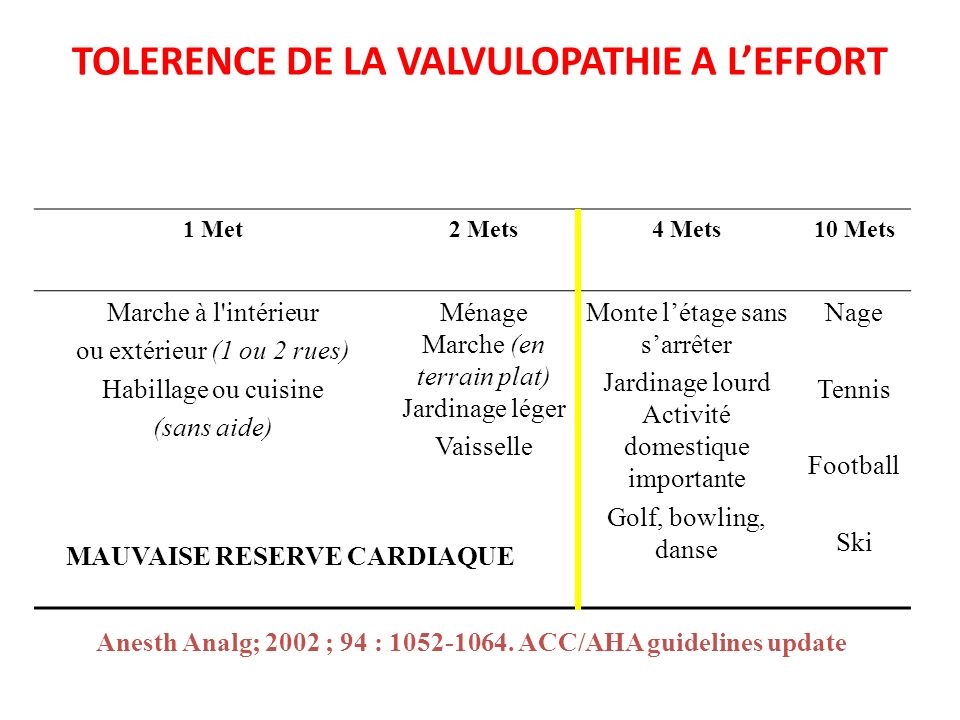 TOLERENCE DE LA VALVULOPATHIE A L'EFFORT