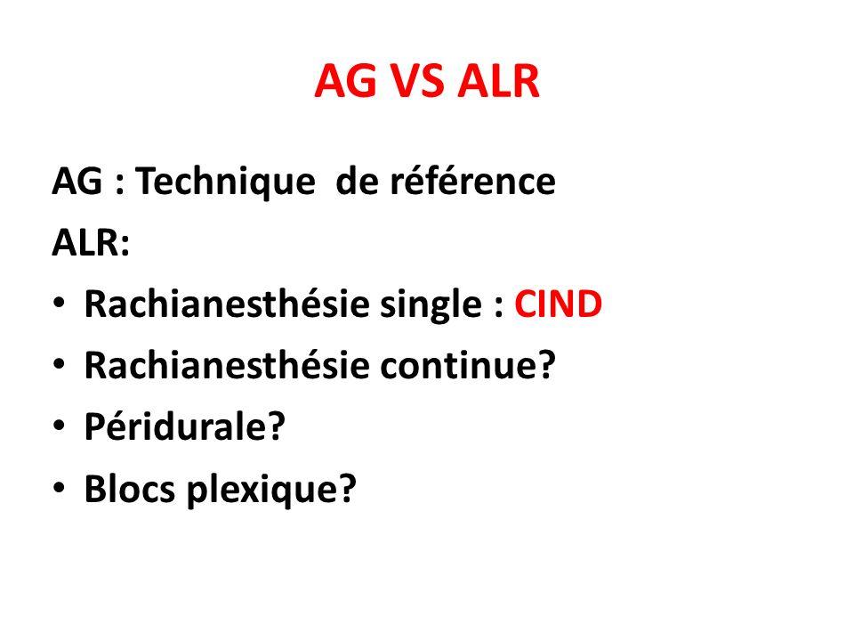 AG VS ALR AG : Technique de référence ALR: