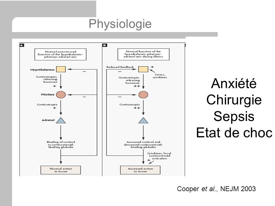 Anxiété Chirurgie Sepsis Etat de choc Physiologie