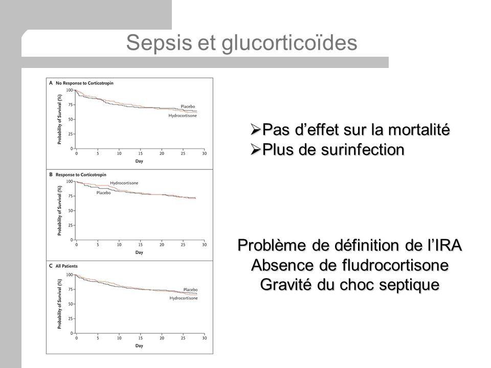 Sepsis et glucorticoïdes