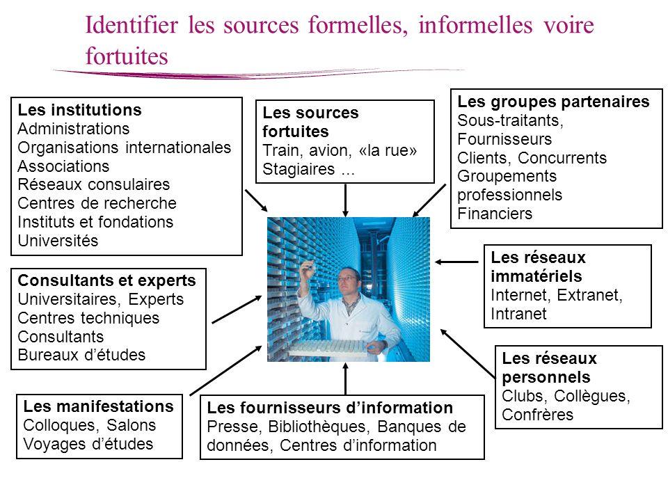 Identifier les sources formelles, informelles voire fortuites