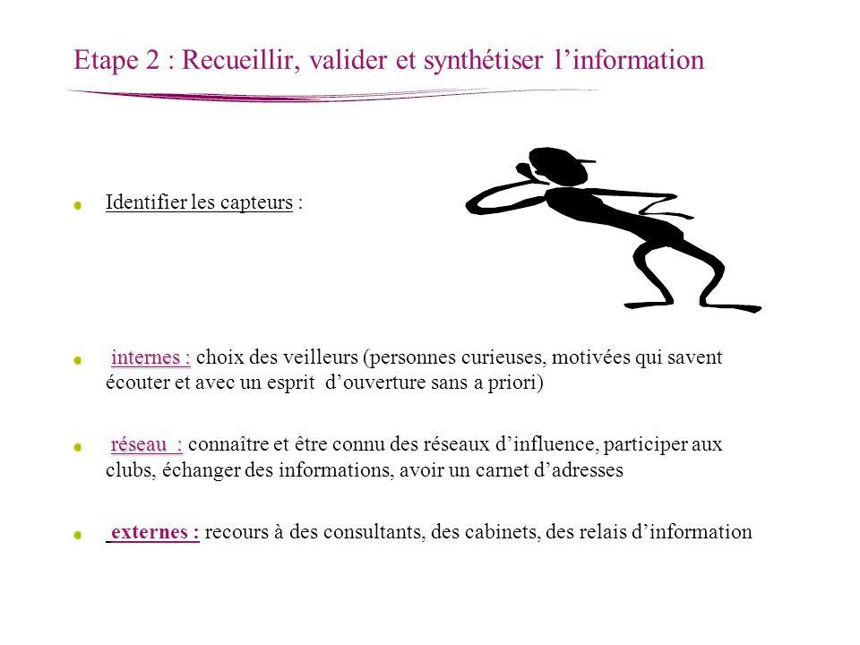 Etape 2 : Recueillir, valider et synthétiser l'information