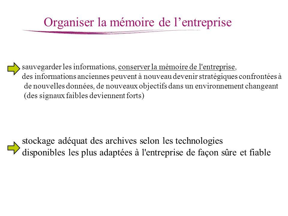 Organiser la mémoire de l'entreprise