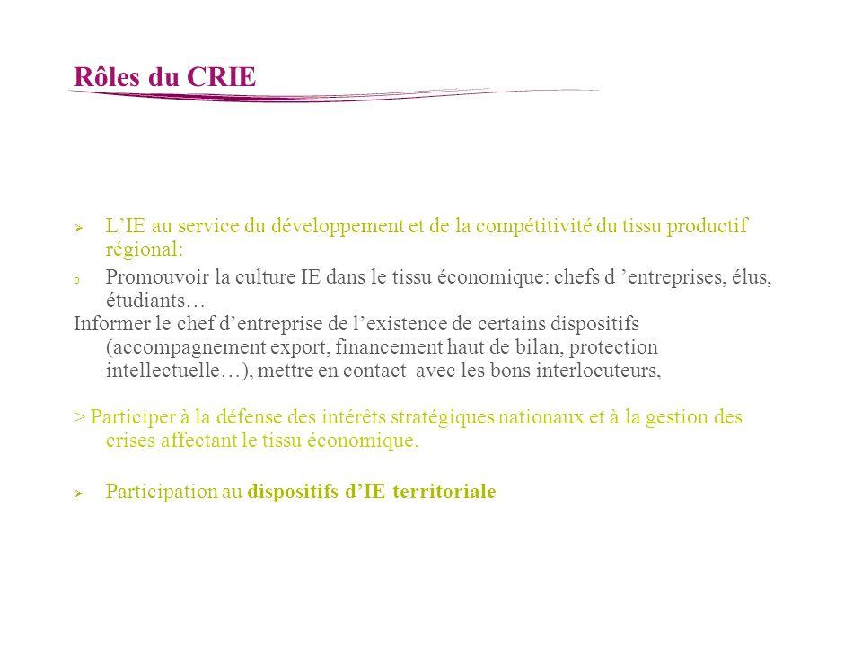 Rôles du CRIE L'IE au service du développement et de la compétitivité du tissu productif régional: