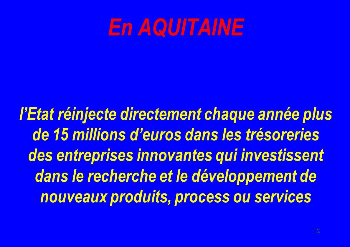 En AQUITAINE l'Etat réinjecte directement chaque année plus de 15 millions d'euros dans les trésoreries des entreprises innovantes qui investissent dans le recherche et le développement de nouveaux produits, process ou services