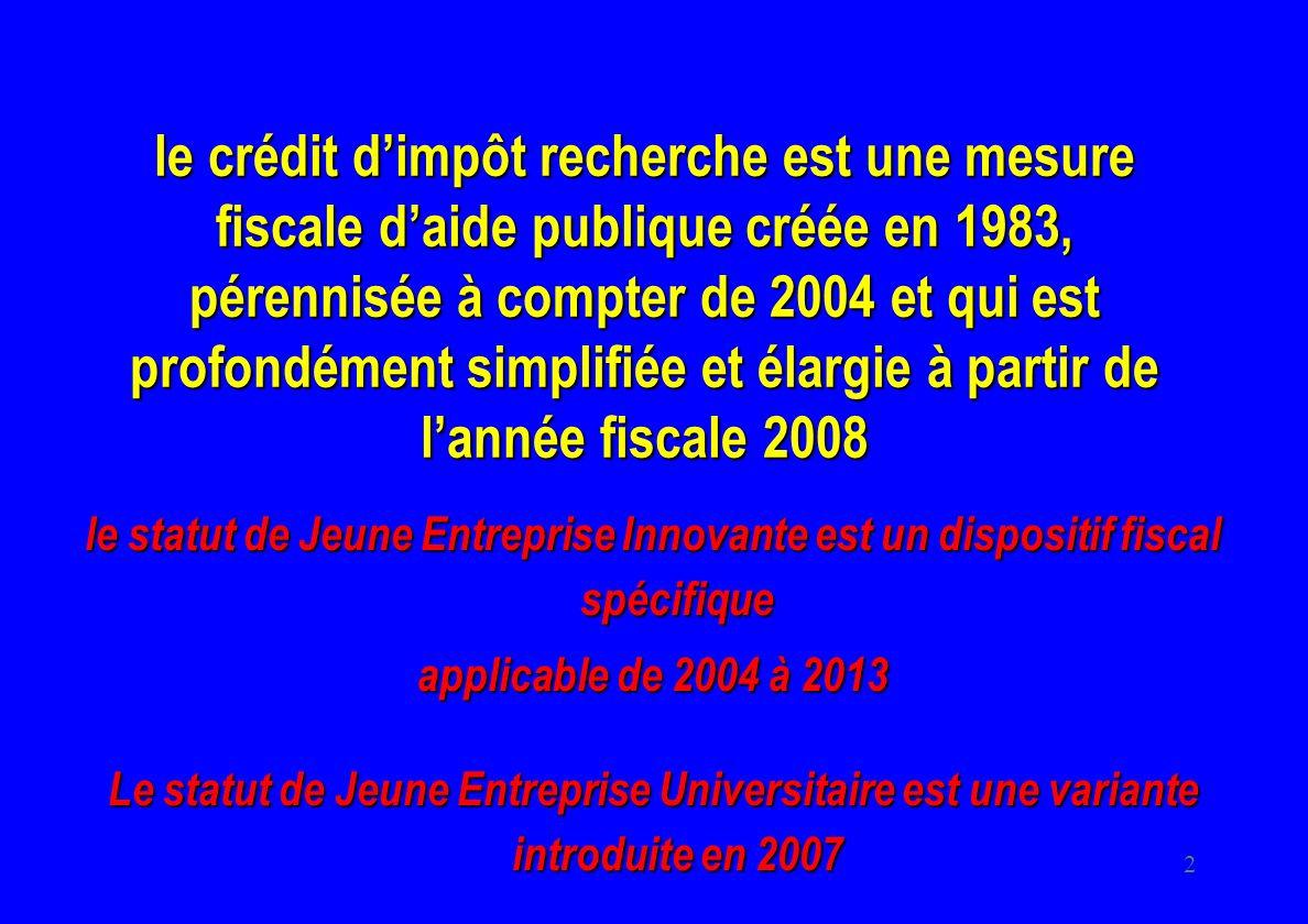 le crédit d'impôt recherche est une mesure fiscale d'aide publique créée en 1983, pérennisée à compter de 2004 et qui est profondément simplifiée et élargie à partir de l'année fiscale 2008
