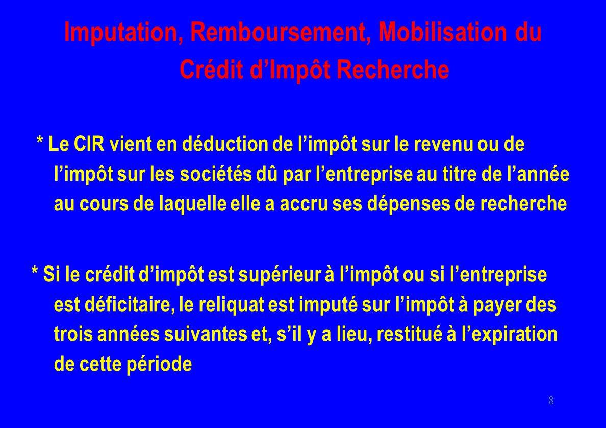 Imputation, Remboursement, Mobilisation du Crédit d'Impôt Recherche