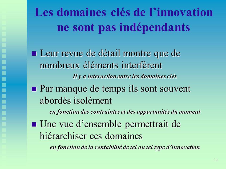 Les domaines clés de l'innovation ne sont pas indépendants