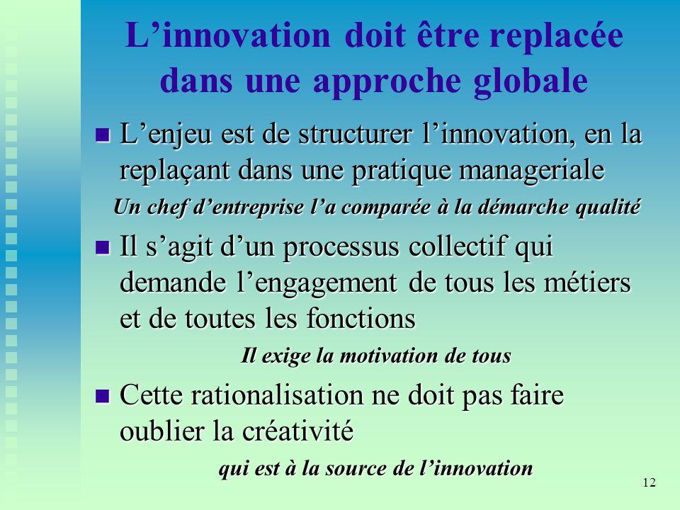 L'innovation doit être replacée dans une approche globale