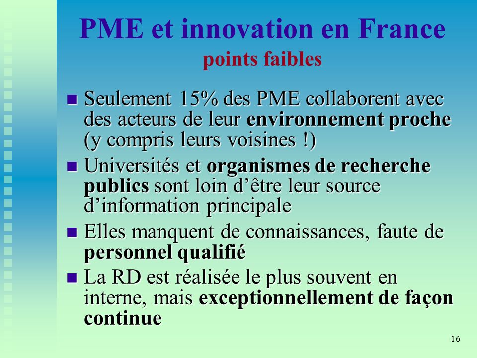 PME et innovation en France points faibles