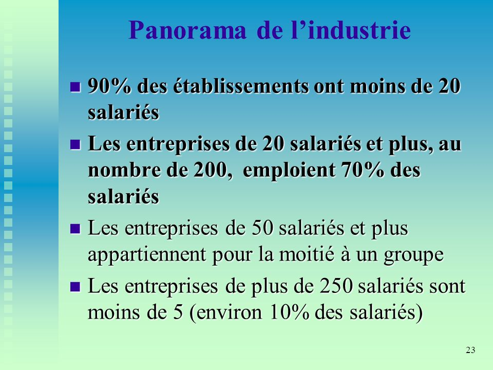 Panorama de l'industrie