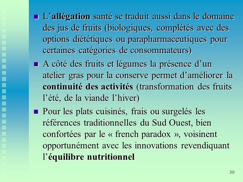L'allégation santé se traduit aussi dans le domaine des jus de fruits (biologiques, complétés avec des options diététiques ou parapharmaceutiques pour certaines catégories de consommateurs)