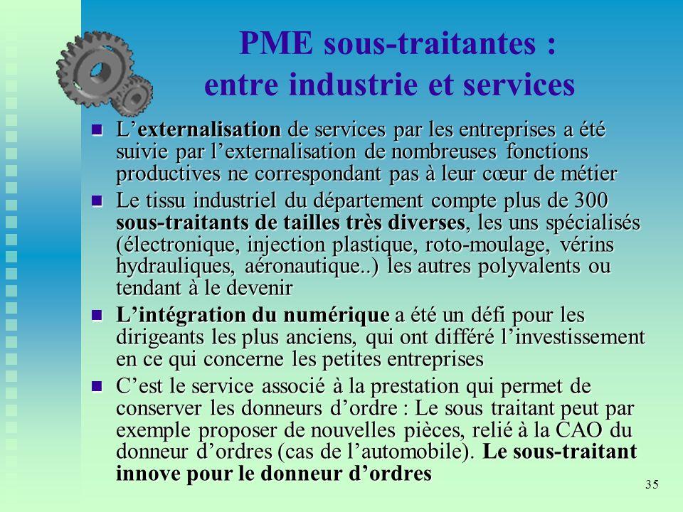 PME sous-traitantes : entre industrie et services