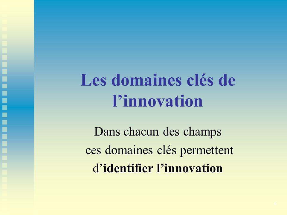 Les domaines clés de l'innovation