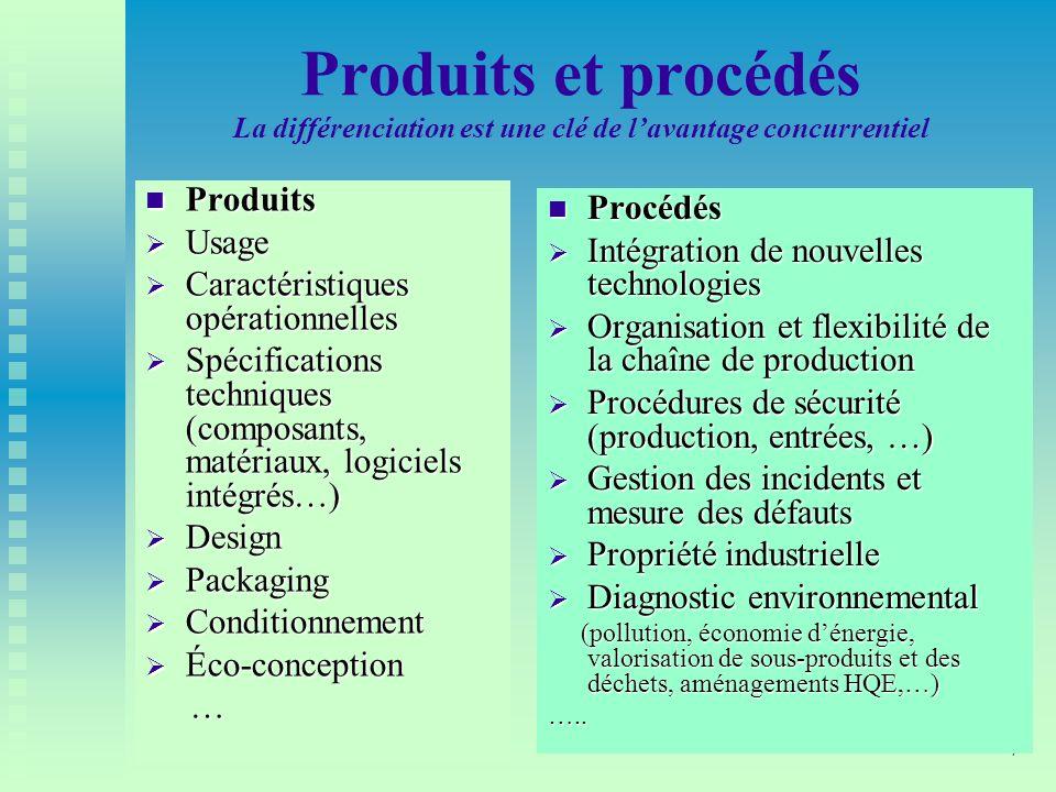 Produits et procédés La différenciation est une clé de l'avantage concurrentiel