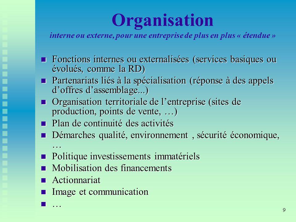 Organisation interne ou externe, pour une entreprise de plus en plus « étendue »