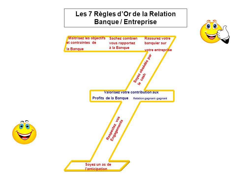 Les 7 Règles d'Or de la Relation Banque / Entreprise