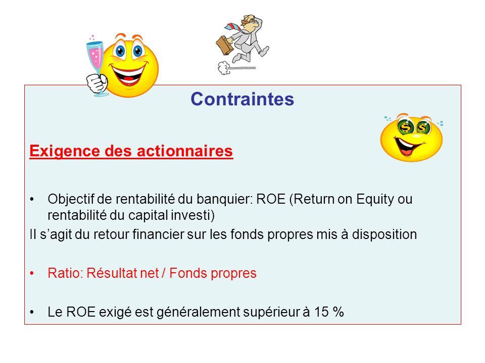Contraintes Exigence des actionnaires