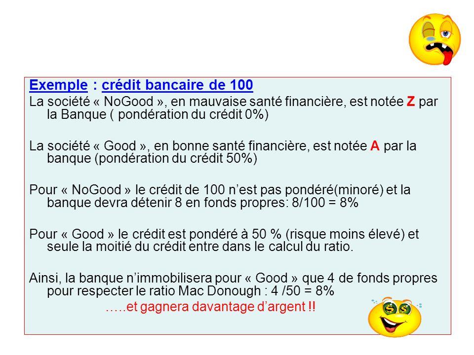 Exemple : crédit bancaire de 100