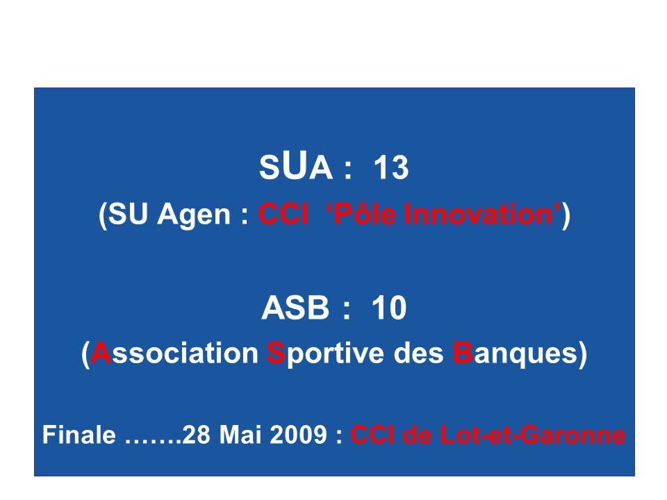 SUA : 13 ASB : 10 (SU Agen : CCI 'Pôle Innovation')