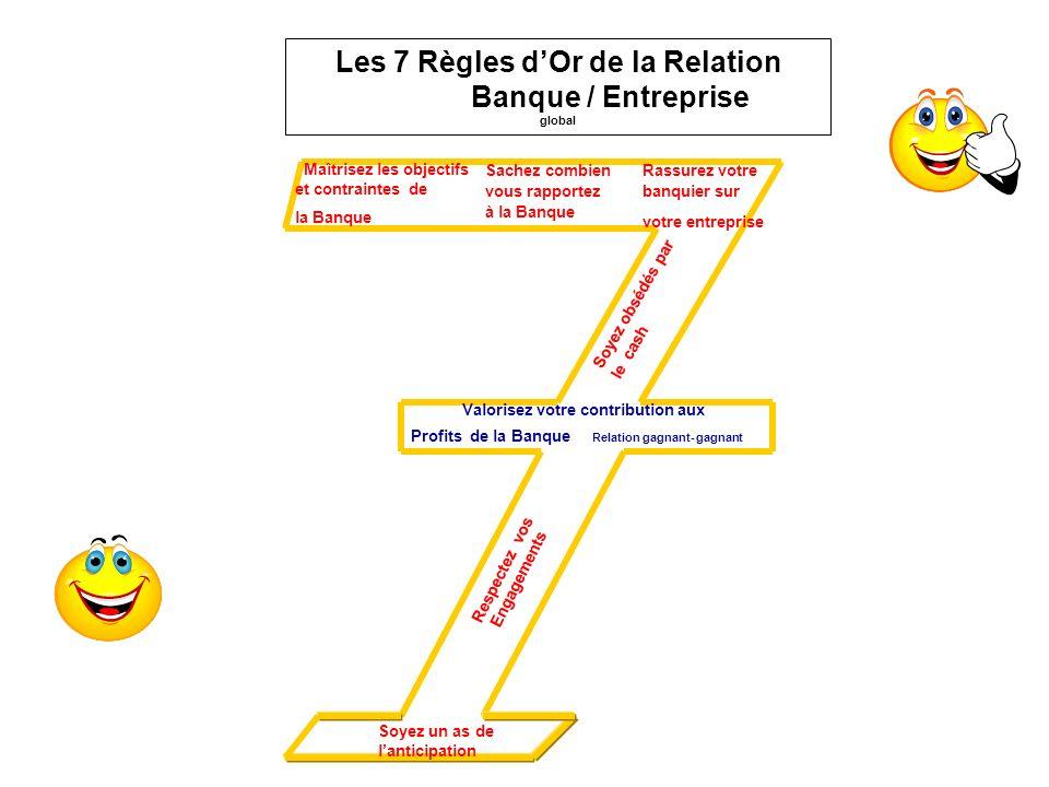 Les 7 Règles d'Or de la Relation Banque / Entreprise global