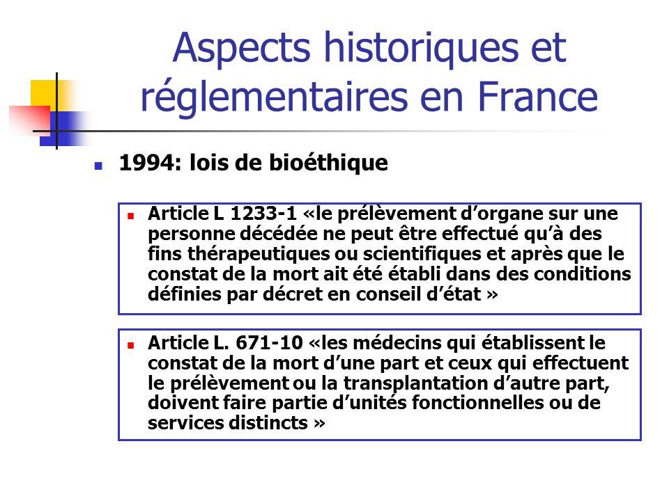 Aspects historiques et réglementaires en France