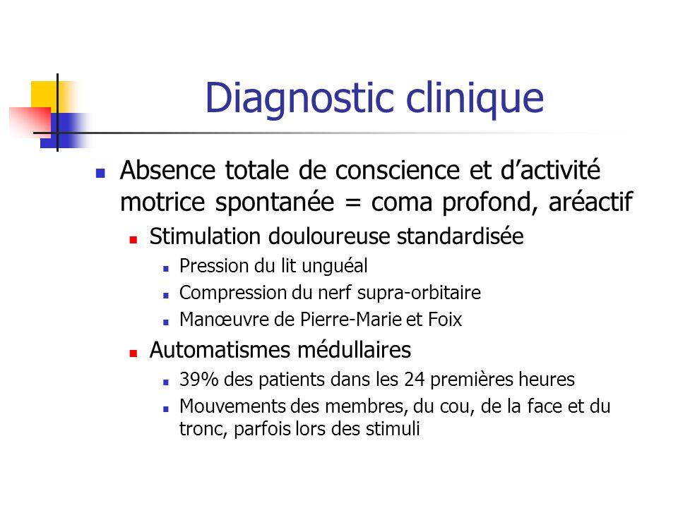 Diagnostic clinique Absence totale de conscience et d'activité motrice spontanée = coma profond, aréactif.