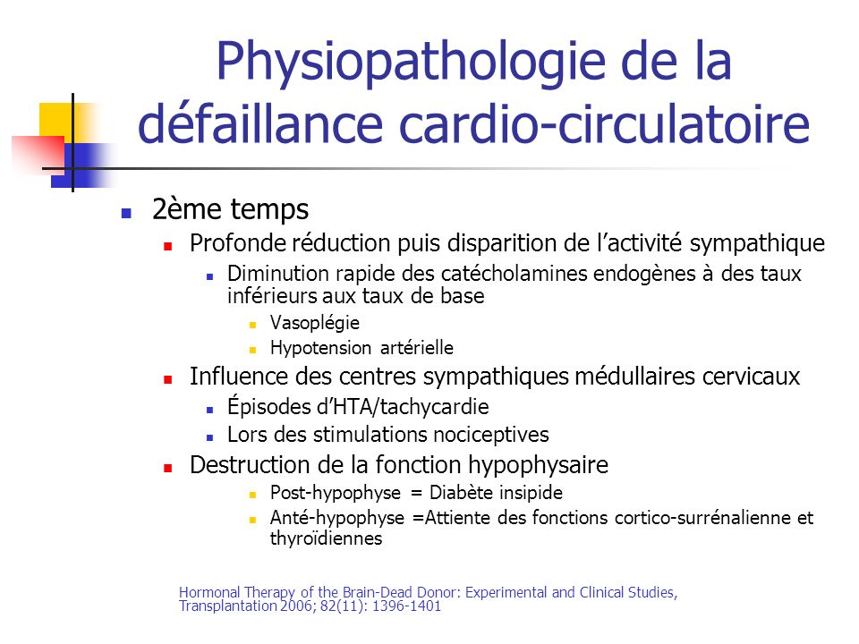 Physiopathologie de la défaillance cardio-circulatoire
