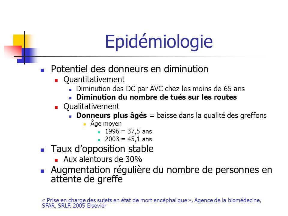 Epidémiologie Potentiel des donneurs en diminution